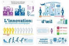 L'impact de l'innovation sur le recrutement