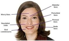 Facial Workout-the new age anti-wrinkle treatment Anti Aging Treatments, Facial Treatment, Skin Treatments, Detox, Natural Face Lift, Facial Yoga, Facial Muscles, Face Exercises, Massage
