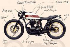 The Gicleur W650