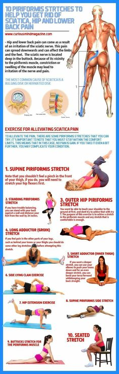 The sciatic nerve is located deep in the buttock. Because of its vicinity to th… The sciatic nerve is located deep in the buttock. Because of its vicinity to the piriformis muscle, constriction or swelling of the muscle may lead to irritation of the nerve Sciatica Stretches, Sciatica Pain Relief, Sciatic Pain, Back Pain Relief, Muscle Stretches, Fitness Workouts, Sport Fitness, Health Fitness, Exercise Routines