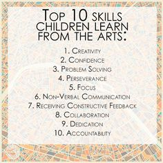 Art classroom rules - Top 10 skills children learn from the arts – Art classroom rules High School Art, Middle School Art, Art Classroom Rules, Art Room Rules, Art Room Posters, Art Worksheets, Art Curriculum, Thinking Day, Art Lessons Elementary