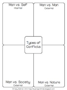 Types of conflicts FREEBIE