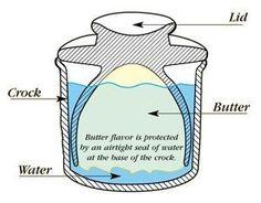 Good Question: Do Butter Bells Really Work?