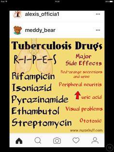 Tuberculosis medicamentos efectos secundarios más comunes... Fuente:meddybear instagram