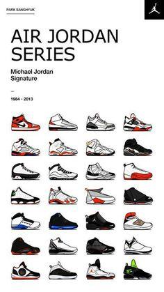Jordans generation