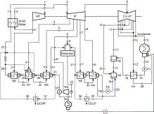 Supercritical nuclear cycle with direct reheat, 2012 paper