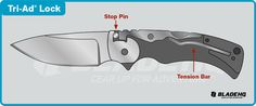 Knife locking mechanism infographic part II is here! Part II goes over locking mechanisms that have been developed by different knife manufacturers.