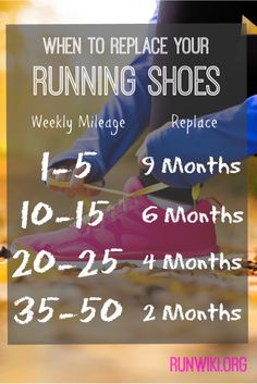 How often should you replace your running shoes? Well the answer varies from manufacturer, but this is a general rule of thumb. Good info to have when training for a full, half marathon, 10K or 5K. This article also has hacks to make your training a little nicer. I love #3!