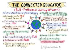 The Connected Educator.jpg