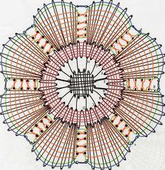 Du bout des doigts: Tapis circulaire en dentelle aux fuseaux