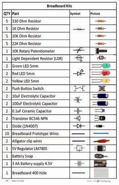 Basics of Electronics for your reference. Check more at…