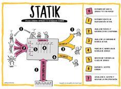 Systems Thinking, Activities, Comics, Tools, Blackout Tattoo, Instruments, Cartoons, Comic, Comics And Cartoons