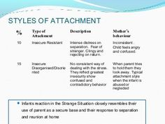 bolwbys theory of attachment essay Perhaps the most prominent of this group of theorists, john bowlby was the first psychologist who started an extensive study on attachment according to bowlby's attachment theory, attachment is a psychological connectedness that occurs between humans and lasts for a long period of time.