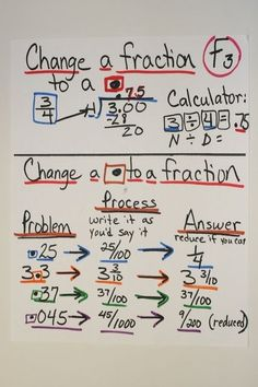 Fraction to Decimal...lots of great math anchor charts here! by Gloria Garcia