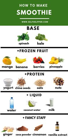 Smoothies That You S