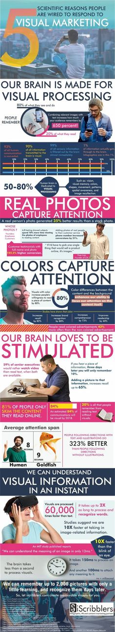 5 Scientific Reasons You Should Use More Visual Content in Your Marketing [Infographic]