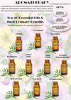 Aromatherapy Chart