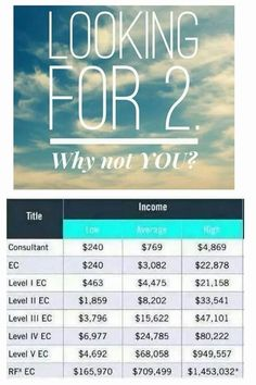 Earn a full income with part time hours. I am a working mom that works this business on the side & it's working for me! Why not try it for yourself? Nothing to lose and the gain is beautiful skin that you get paid to talk about!: kasi.haberman@gmail.com