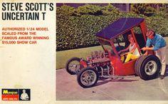 The Uncertain T. (Model cars, plastic models)