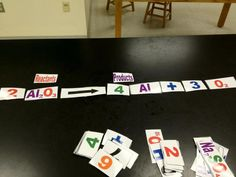 Balancing Chemical Equations Activity – one of my long time favorite activities. Students will learn how to read formulas, count atoms, create and read chemical equations, and balance chemical equa… Chemistry Classroom, High School Chemistry, Teaching Chemistry, Chemistry Lessons, Middle School Science, Science Lessons, Science Chemistry, Hands On Activities, Science Activities