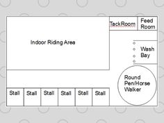 1. 5 Stalls This is a basic stable plan for your place! The five stalls make it roomy enough for most horse owners as well as the...