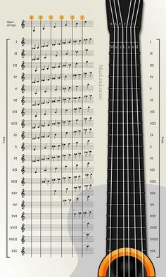 Acoustic Guitar Notes Chart Awesome Pin by Lauren Vanhoutan On Mu… – Acoustic guitars Acoustic Guitar Notes, Music Theory Guitar, Jazz Guitar, Guitar Songs, Guitar Art, Guitar Chords And Scales, Music Chords, Piano Music, Guitar Notes Chart