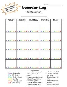 This easy to use behavior log was created to be used with the clip chart system. Simply circle the letter that indicates the student's color for th...