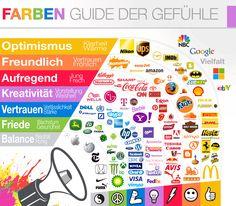 Farben-Guide der Gefühle anhand von Unternehmenslogos. Eigene Grafik in Anlehnung an The Logo Company.