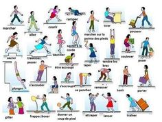 These 13 pictures will help you to learn some basic English words and English grammar. Take a look at English vocabulary with pictures! Learn English Grammar, English Verbs, English Language Learners, English Fun, English Study, English Lessons, English Vocabulary, Teaching English, German Language