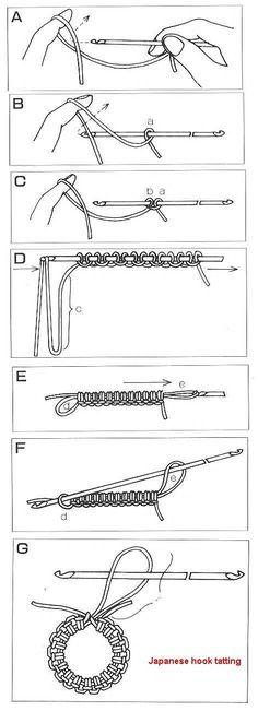 Crochet Japanese Needle Tatting - Tutorial by Newk12