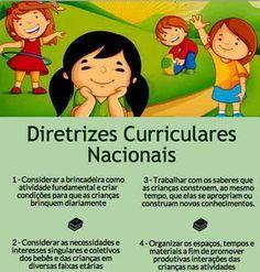 DCN Educação Infantil no Brasil, historia da educação, alfabetização, brincar e educar, fundamentação e principio didático-pedagógico