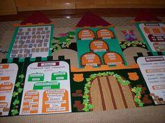 School Classroom, Classroom Decor, Grammar, Teaching, Classroom, Education, Onderwijs, Learning, Tutorials