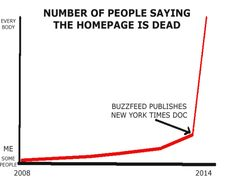 la mort de la homepage en un seul graphique via The death of the homepage in one simple graph #blog