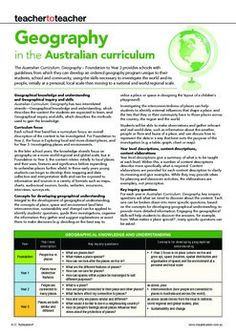 Australian Curriculum Geography Overview. Free download.