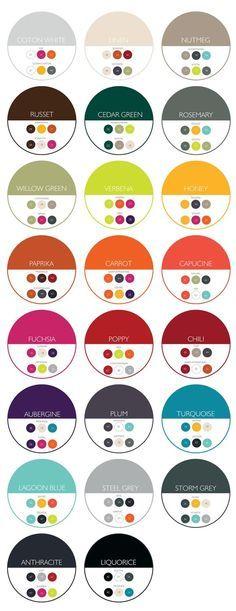 2016 Fermob color combination chart – which colors look best with each other? 2016 Fermob color combination chart – which colors look best with each other? Colour Pallette, Colour Schemes, Color Combos, Color Patterns, Best Colour Combinations, Combination Colors, Colour Board, Color Swatches, Color Theory