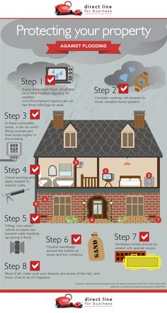 Protecting your property from flooding #LoveYourHome
