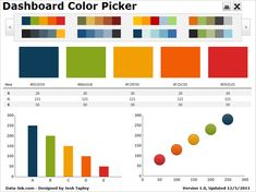 Dashboards & Data Visualization