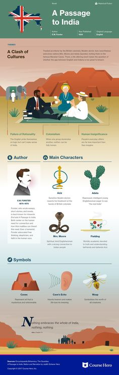 2215 Best Book Infographics Images On Pinterest Reading Classic