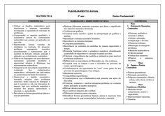 PLANEJAMENTO ANUAL 3° ANO FUNDAMENTAL COMPLETO ATIVIDADES (IMAGENS) PARA IMPRIMIR | PORTAL ESCOLA