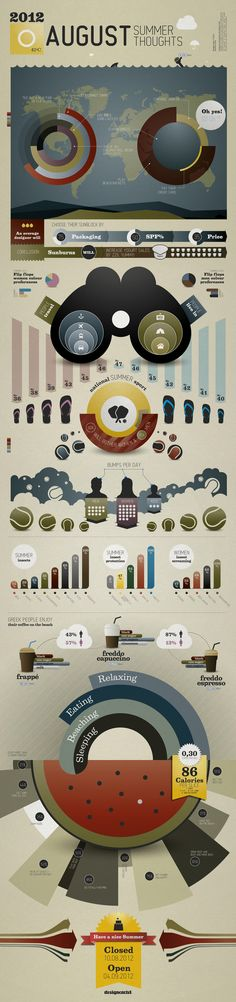 SUMMER INFOGRAPHIC by DESIGN CARTEL , via Behance