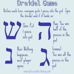 Dreidel rules, and how we celebrate Hanukkah