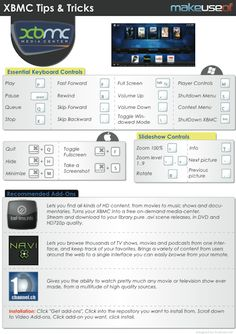 Are you using Kodi either on your main PC or via a remote control keyboard? You need these essential Kodi keyboard shortcuts. Kodi Android, Android Box, Home Theater Pc, Theatre, Tv Media Center, Xbmc Kodi, Raspberry Pi Projects, Computer Security, Internet Tv