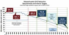 GWSA_GHG_Emissions_Reduction__Requirements.png