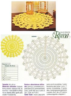 Luty Artes Crochet: tapetes de crochê crochet chart pattern // for felted rug, Would be a sweet Mandala rug, pinned for diagramLair knitting and crochet 3 motives of crochet tablecloth Doily pattern (no photo of finished doily) Discover thousands of Filet Crochet, Col Crochet, Crochet Doily Rug, Crochet Placemats, Crochet Doily Diagram, Crochet Dollies, Crochet Diy, Crochet Circles, Crochet Doily Patterns