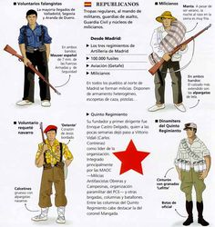 Guerra Civil Española Spanish War, Military Pictures, Korean War, Teaching Spanish, Vietnam War, History Facts, World History, Military History, Insurgent