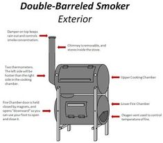 Diy Smoker, Homemade Smoker, Churros, Ugly Drum Smoker, Barrel Smoker, Barbecue Pit, Bbq Grill, Bbq Pitmasters, Smoker Cooking