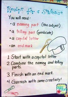 recipe for a sentence anchor chart, teach complete sentences, subject, and predicate Writing Complete Sentences, Mentor Sentences, Sentence Writing, Writing Sentences, Parts Of A Sentence, Making Sentences, Opinion Writing, Sentence Anchor Chart, Writing Anchor Charts