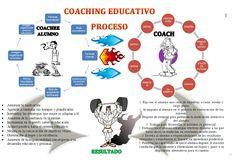 Coaching Educativo_Proceso