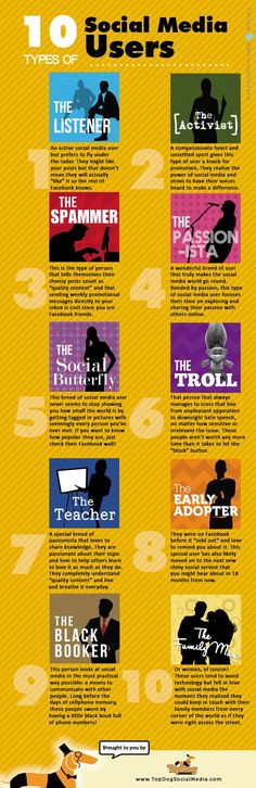 Social media infographic and charts 10 Types Of Social Media Users [INFOGRAPHIC] Infographic Description Different people relate to in different ways. This infographic describes the 10 personality styles of social media users. Social Marketing, Inbound Marketing, Marketing Digital, Mundo Marketing, Marketing Trends, Marketing Services, Content Marketing, Internet Marketing, Online Marketing