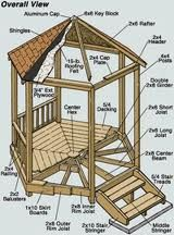 construction design...six side gazebo frame?